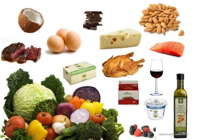 Kolesteroltal og LCHF - se mine kolesterolværdier efter 3-4 år på LCHF