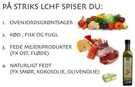 Hvad er STRIKS LCHF? - Madbanditten.dk