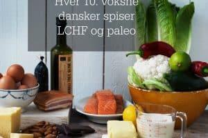Hver 10. voksne dansker spiser LCHF og Paleo --> Madbanditten.dk