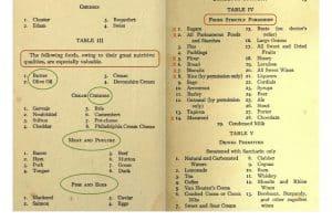 Diabetes behandling 1917 vs. 2019